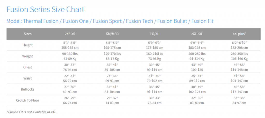 fusion size charts